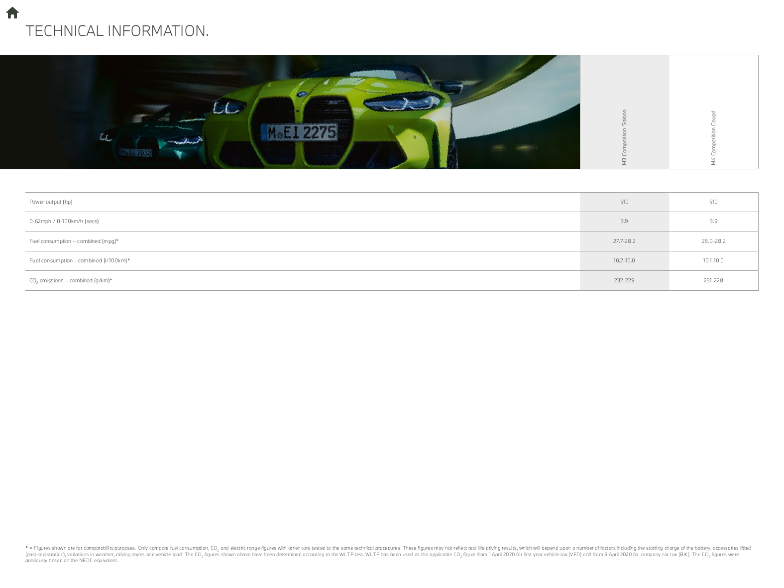 Name:  bgu0720902568-001-bmw-m3-m4-g80-g82-ebrochure-november17.png