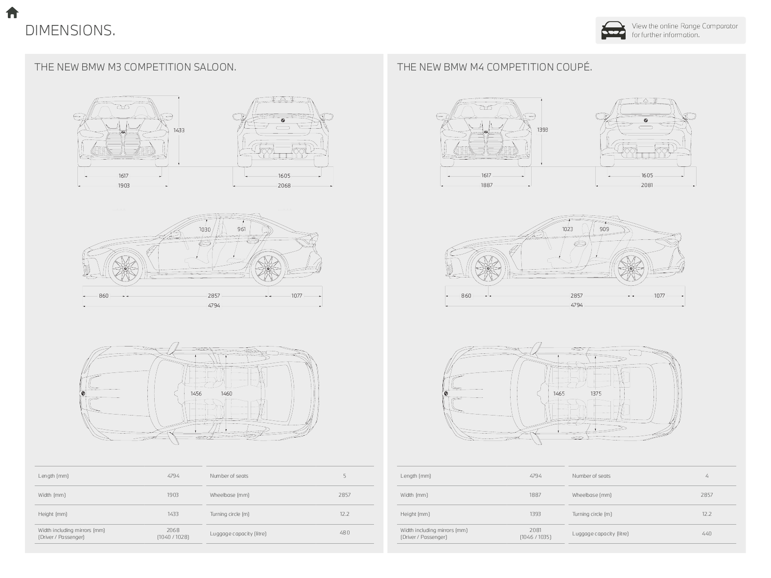 Name:  bgu0720902568-001-bmw-m3-m4-g80-g82-ebrochure-november24.png